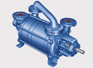 Water Ring Vacuum Pump Industry, 2015