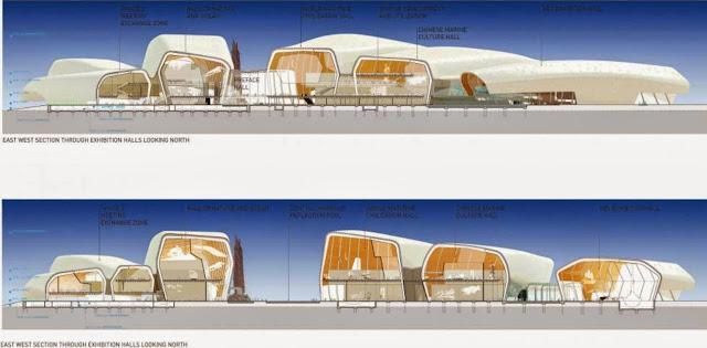 06-Nacional Marítimo-Museum-China-por-Cox-Architecture