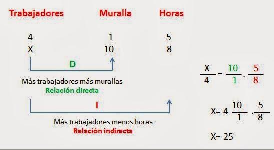 ProyectoMate: Matemáticas comunitarias, de todos para todos: Regla ...