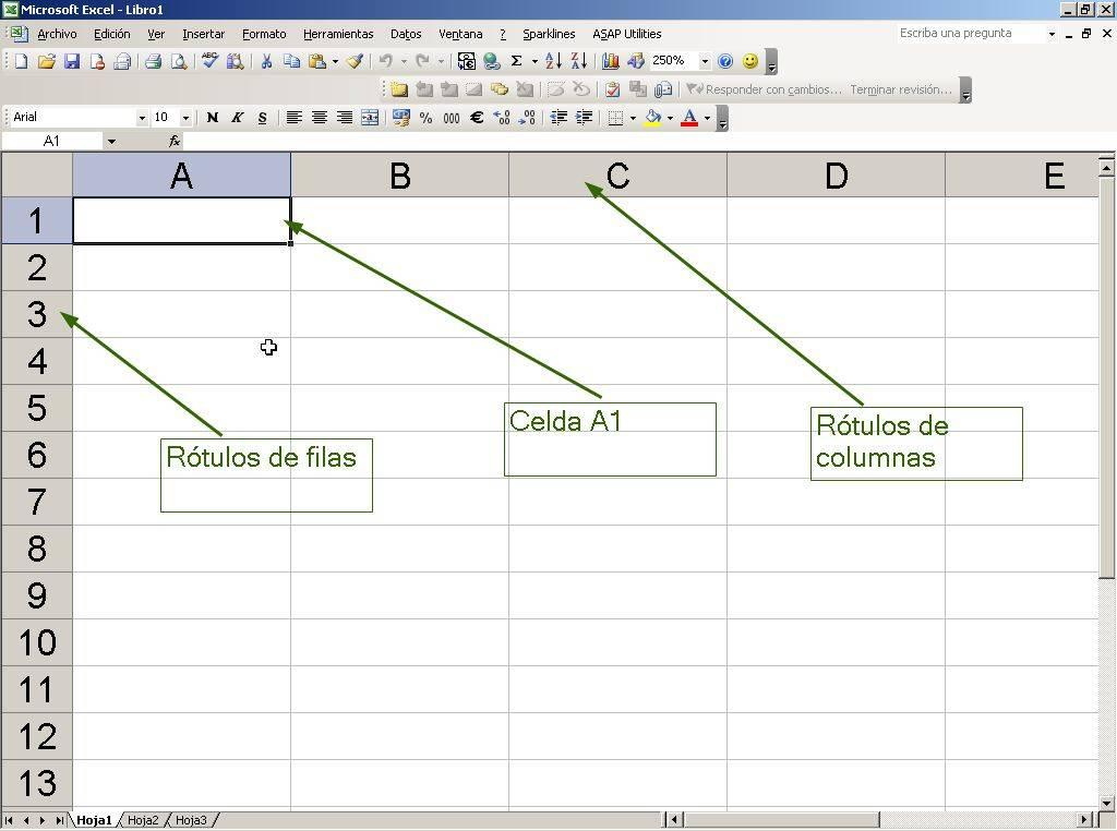 elementos hoja de calculo: