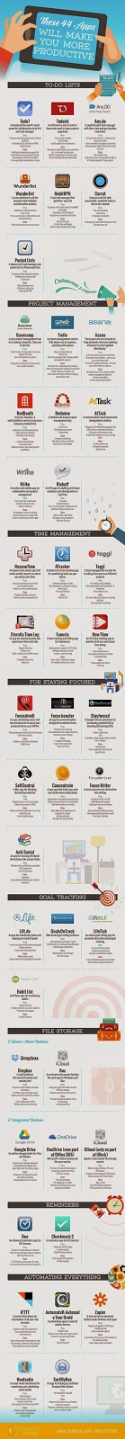 Productivity Apps - infographic