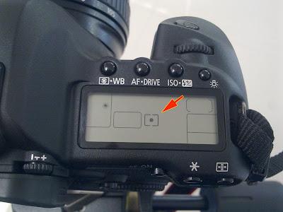 Camera Metering Modes
