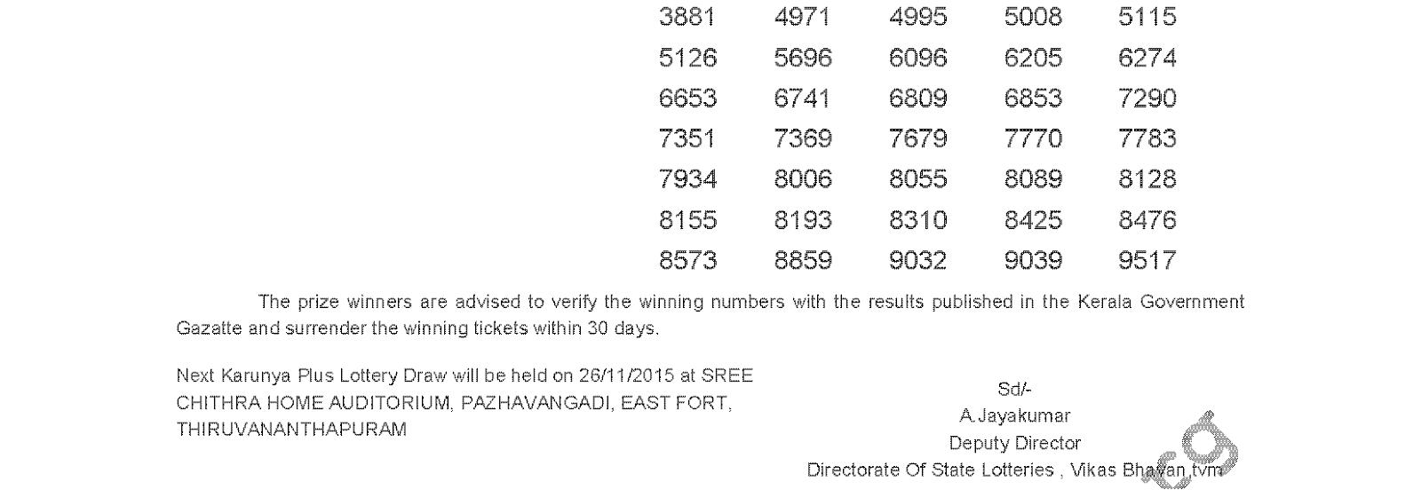 Karunya Plus Lottery KN 84 Result 19-11-2015
