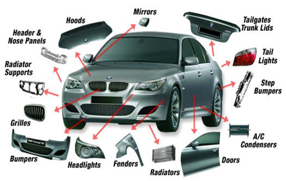 Wheel Industry: Auto Parts : Selective Information