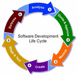 software for technical writing Technical writer from amsterdam, the netherlands  it's also especially suited to  software documentation: the content format is familiar to.