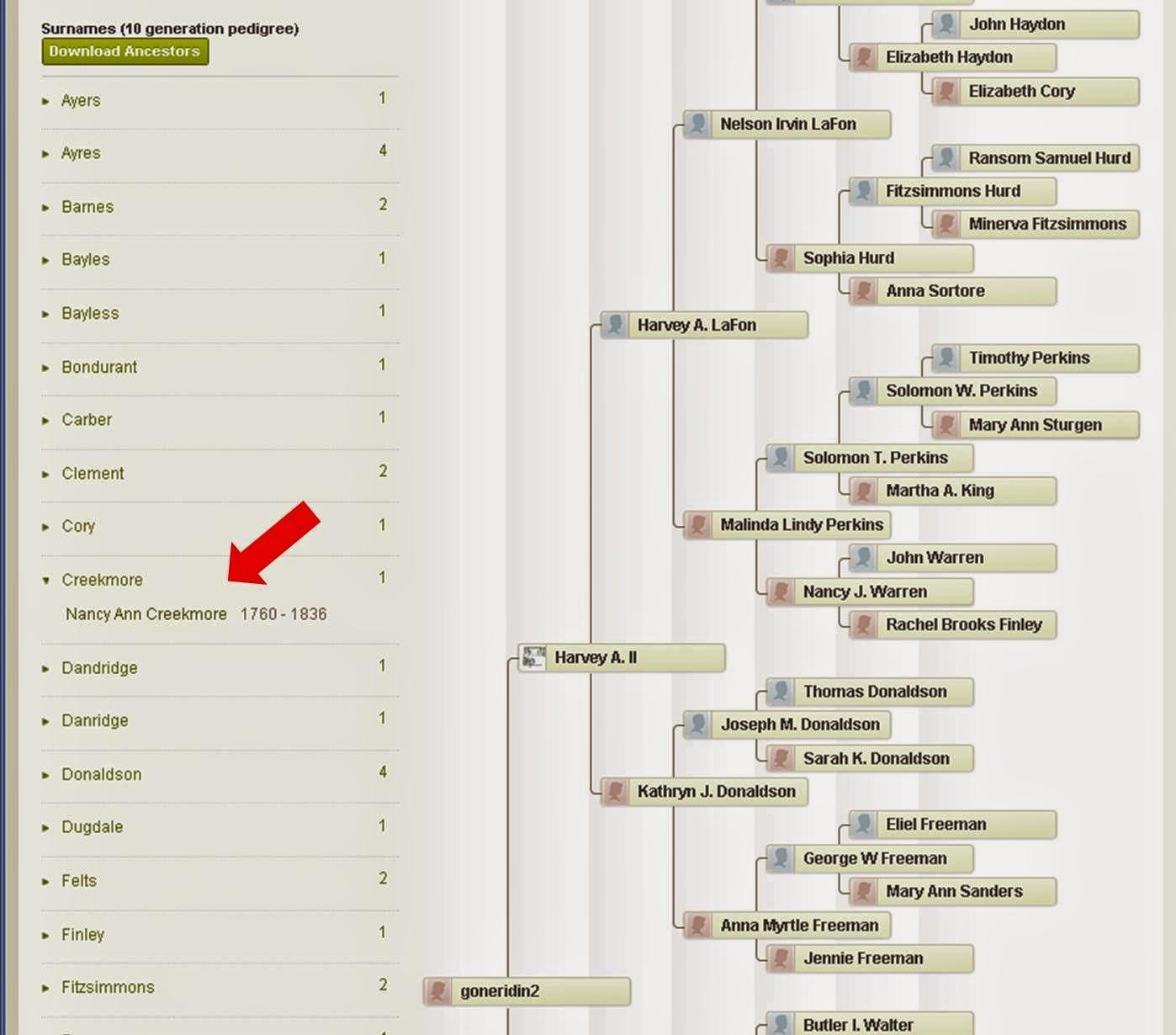 AncestryDNA Creekmore Surname-2