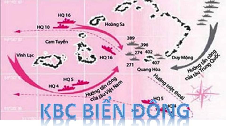 KBC Biển Đông