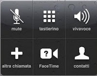 FaceTime Call iPhone