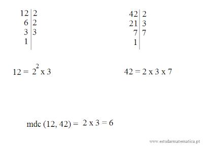 como calcular o mdc - máximo divisor comum