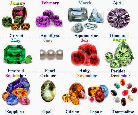 arti warna batu permata