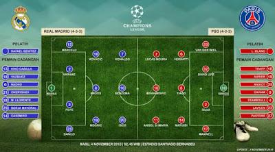 Perkiraan para pemain Madrid PSG