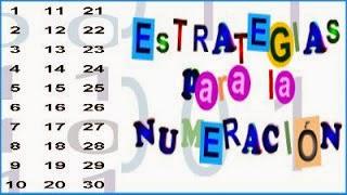 ESTRATEGIAS DE NUMERACIÓN