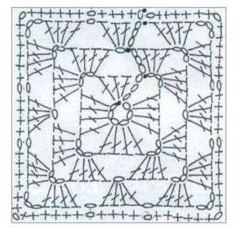 La signora delle idee scialle ad uncinetto con piastrelle - Schemi piastrelle all uncinetto ...