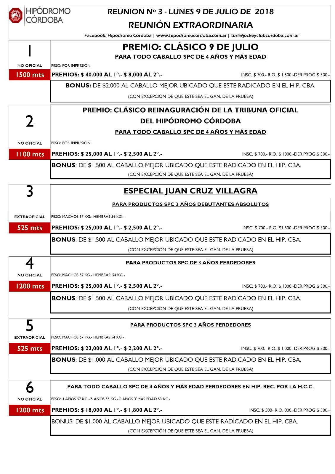 HIP CBA CARTA 1