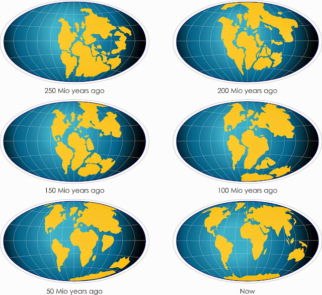 Teori Sejarah Perkembangan Muka Bumi