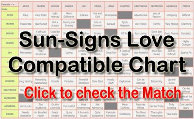 Love Compatibility Chart