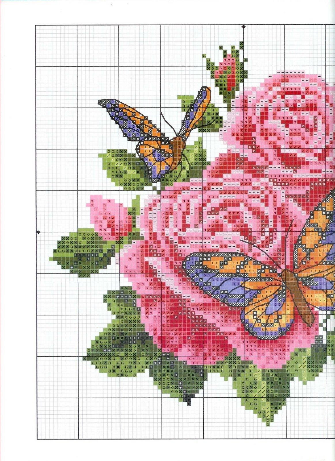 Вышивка крестиком красивых цветов