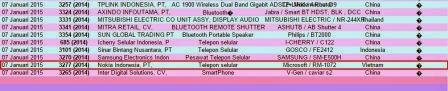 Nokia Lumia 1330 RM-1072 sudah mendapatkan sertifikasi Postel Indonesia