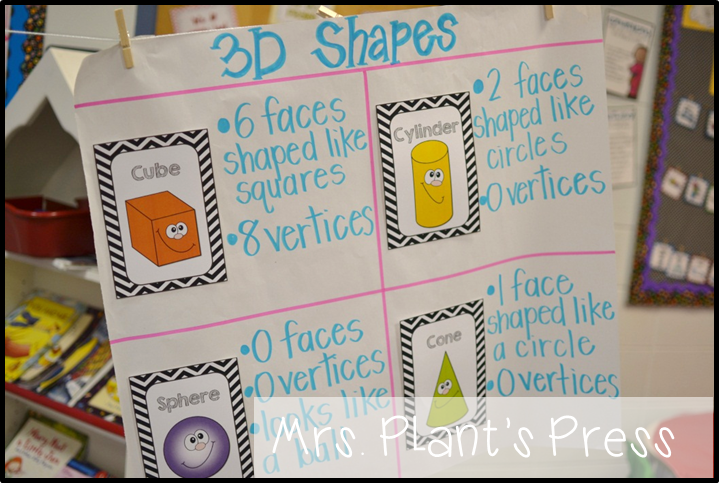 These Are The 3d Shapes Primary Press