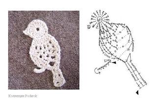gráficos de pássaros em crochê