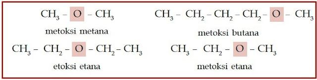 Struktur kimia dari sebagian senyawa eter