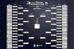 ¿Cómo son los otros cuartos de final de la Copa Argentina?