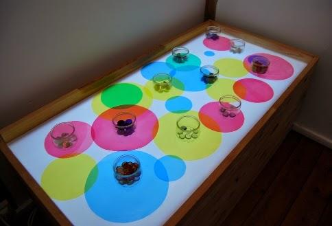 Merci qui merci montessori table lumineuse une semaine d 39 invitatio - Fabriquer une table lumineuse led ...
