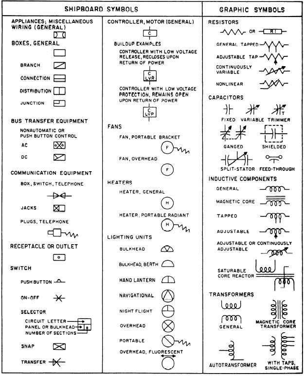 showing post media for air conditioner electrical symbol air conditioner electrical symbol electrical symbol for air conditioner jpg 627x773 air conditioner electrical symbol
