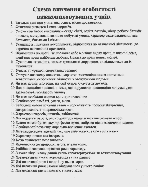 Схема характеристики на учня