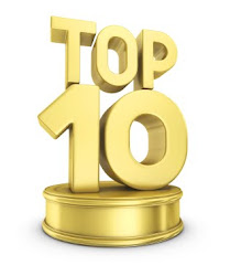 Top Posts del 2011
