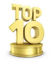 Top Posts del 2011