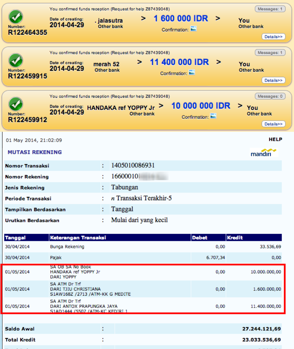 Fnc Mengenal Mmm Mavrodi Mondial Moneybox Dengan Benar
