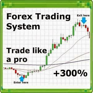 Forex: A few strategies of this trade that work