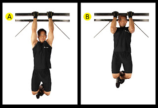 Permalink to Benefits Of Pull Ups