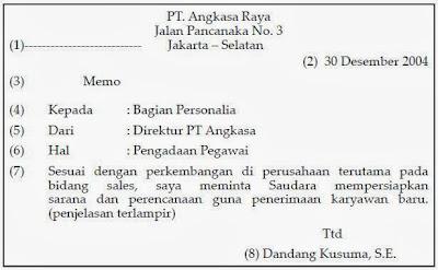Contoh Memorandum