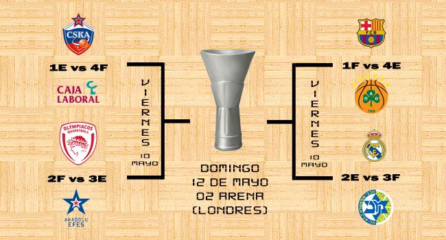 El fabuloso mundo del baloncesto los cuartos de final de for Euroliga cuartos de final