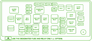 Chevrolet    Fuse    Box    Diagram        Fuse    Box Chevy Aveo Engine Compartment 2010    Diagram