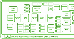 Fuse%2BBox%2BChevy%2BAveo%2BEngine%2BCompartment%2B2010%2BDiagram fuse box chevy aveo engine compartment 2010 diagram ~ guide 2006 chevy aveo fuse box location at edmiracle.co