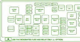 Chevrolet Fuse Box Diagram: Fuse Box Chevy Aveo Engine ...