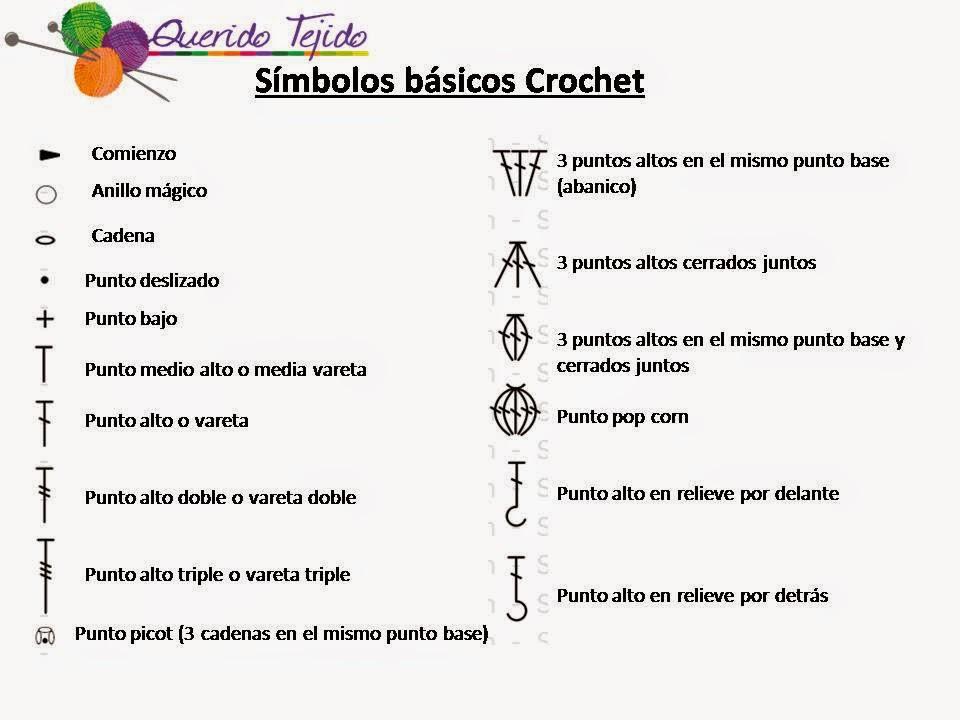 Querido Tejido: Símbolos de los puntos en crochet