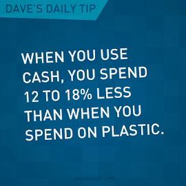 BUDGET FACT!