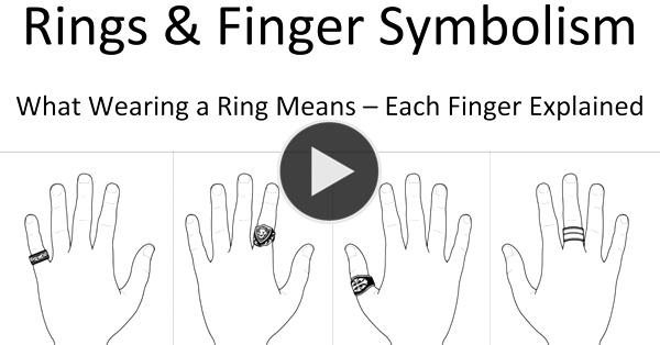finger you means