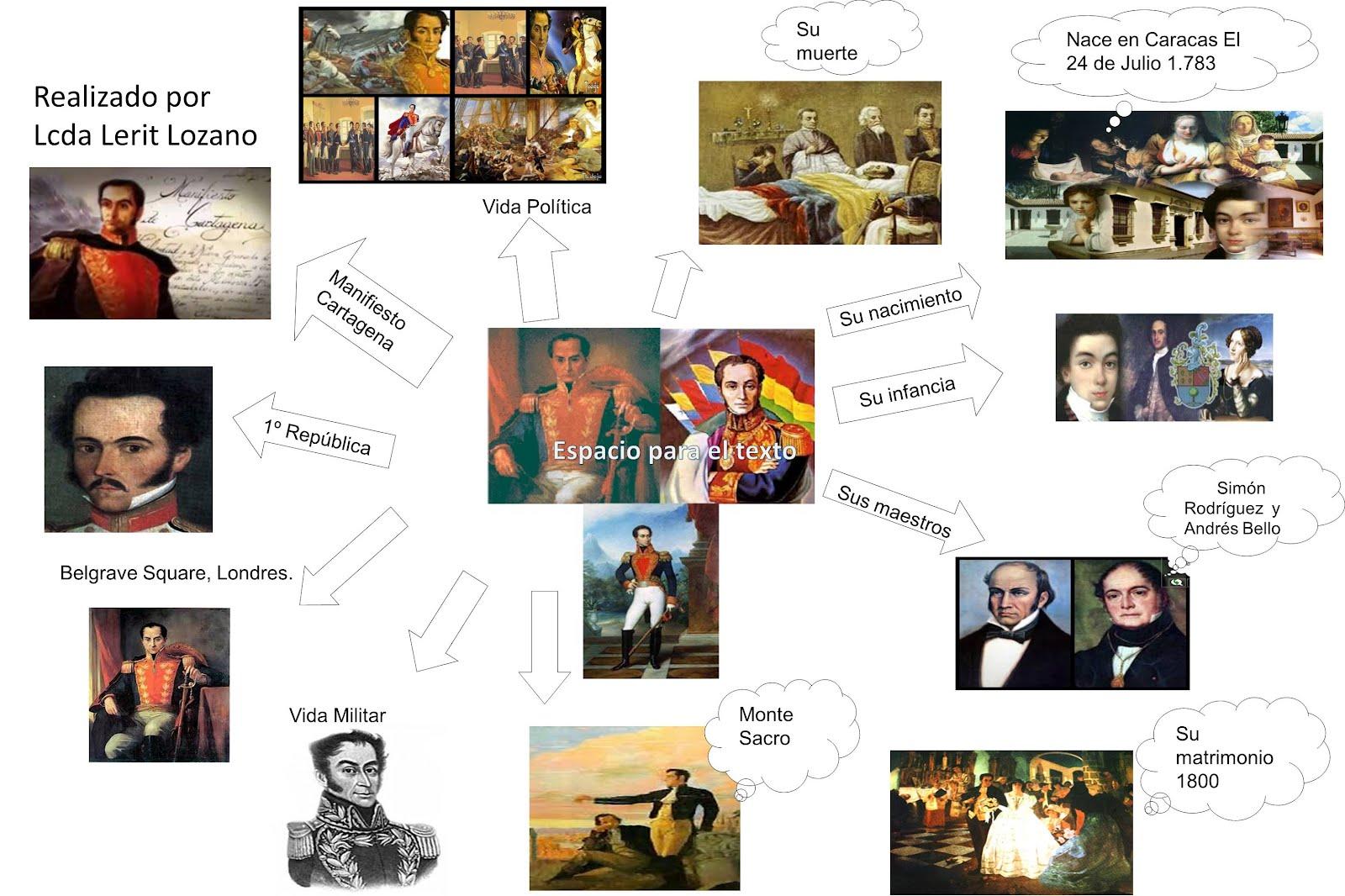 estimarte.com - Mercado de arte - Precios e imagenes de