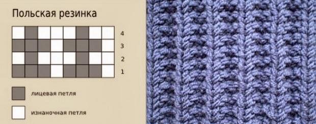 Вязание спицами шарф последний ряд