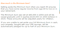 what if cpf minimum sum not enought