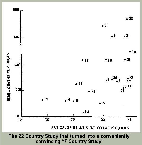 Framingham Risk Calculator and Cholesterol