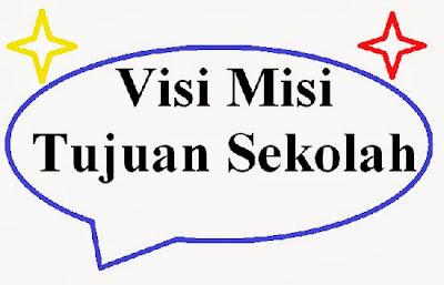 Contoh Visi Misi dan Tujuan Sekolah