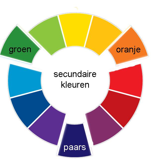 Souvenir de ma vie kleurenleer voor quilters deel 1 for Wat zijn de koele kleuren