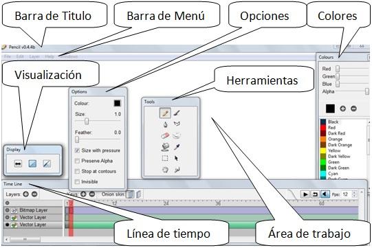 Modulo ix produccion de animaciones con elementos - Definicion de multimedia ...