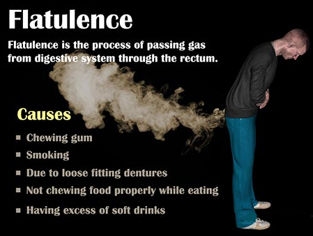 Flatulence and Gastric Problem